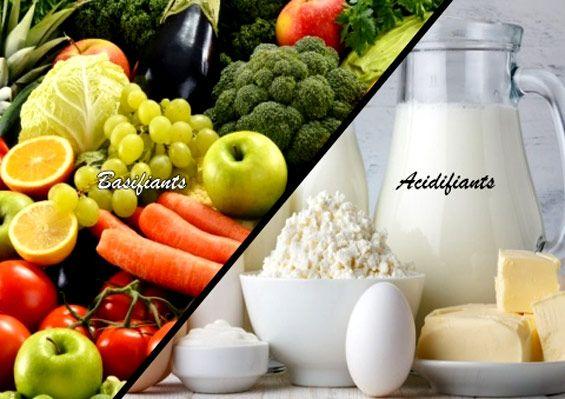 Aliments acidifiants basifiants
